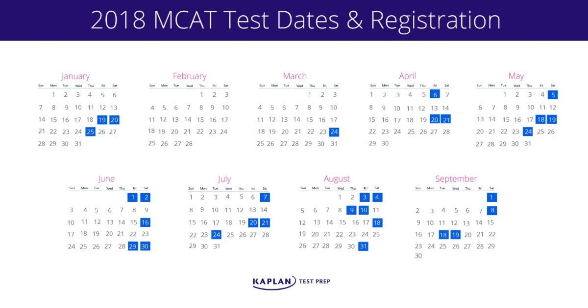 Mcat exam dates in Sydney